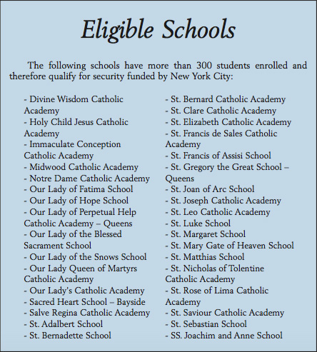 List of schools in the diocese that are eligible to receive the extra security. (Source: Schools' Office)